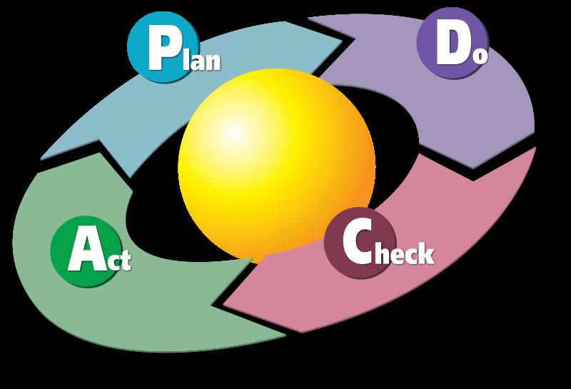certificazione sistema di gestione salute e sicurezza